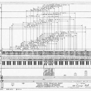 Audio bob pdf mastering katz